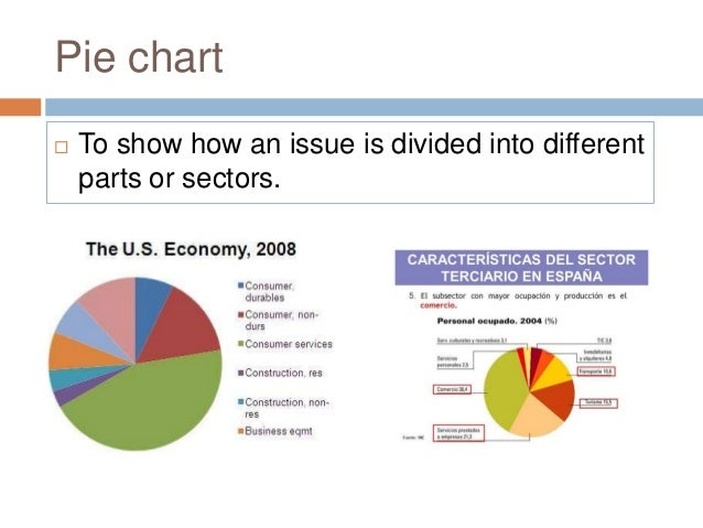 Analyzing charts graphs and diagrams 6 how to analyze a chart or diagram ccuart Gallery