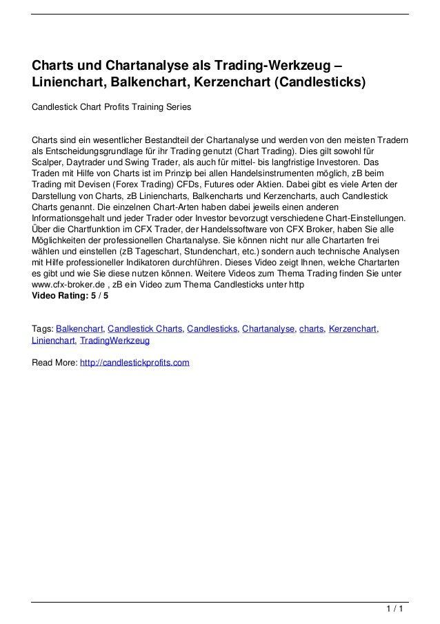 Charts und Chartanalyse als Trading-Werkzeug –                                   Linienchart, Balkenchart, Kerzenchart (Ca...