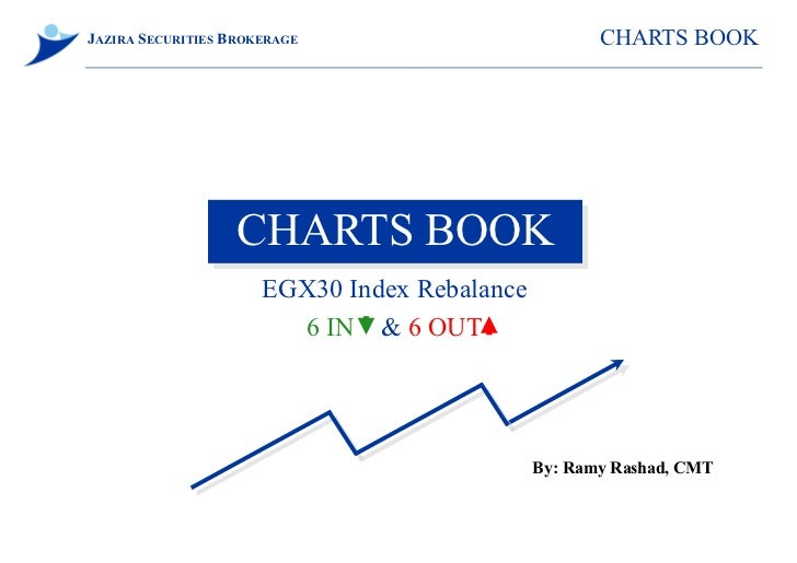 JAZIRA SECURITIES BROKERAGE                          CHARTS BOOK                   CHARTS BOOK                      EGX30 ...