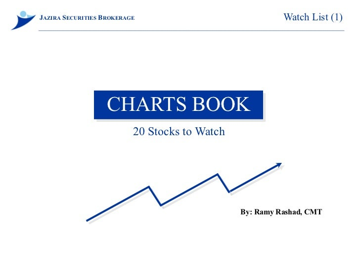 JAZIRA SECURITIES BROKERAGE                              Watch List (1)                   CHARTS BOOK                     ...