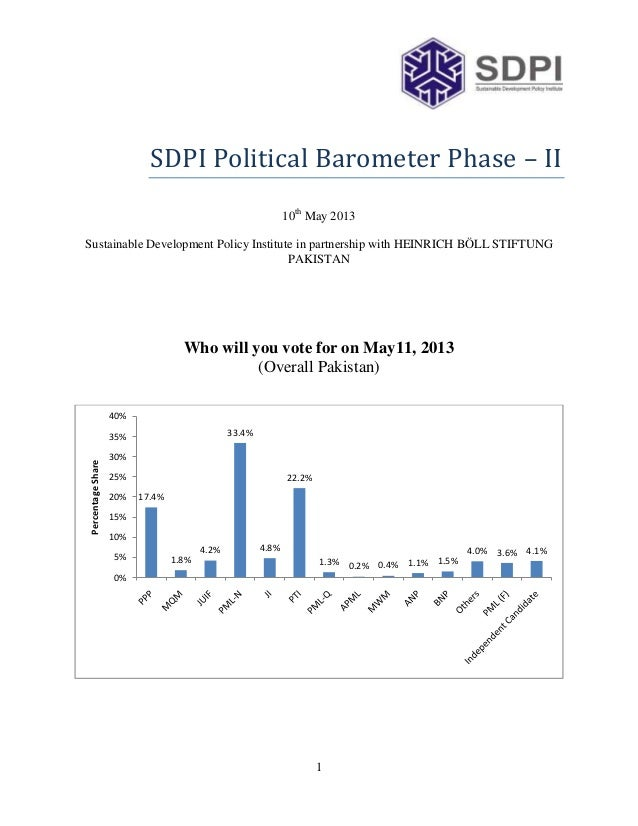 1SDPI Political Barometer Phase – II10thMay 2013Sustainable Development Policy Institute in partnership with HEINRICH BÖLL...