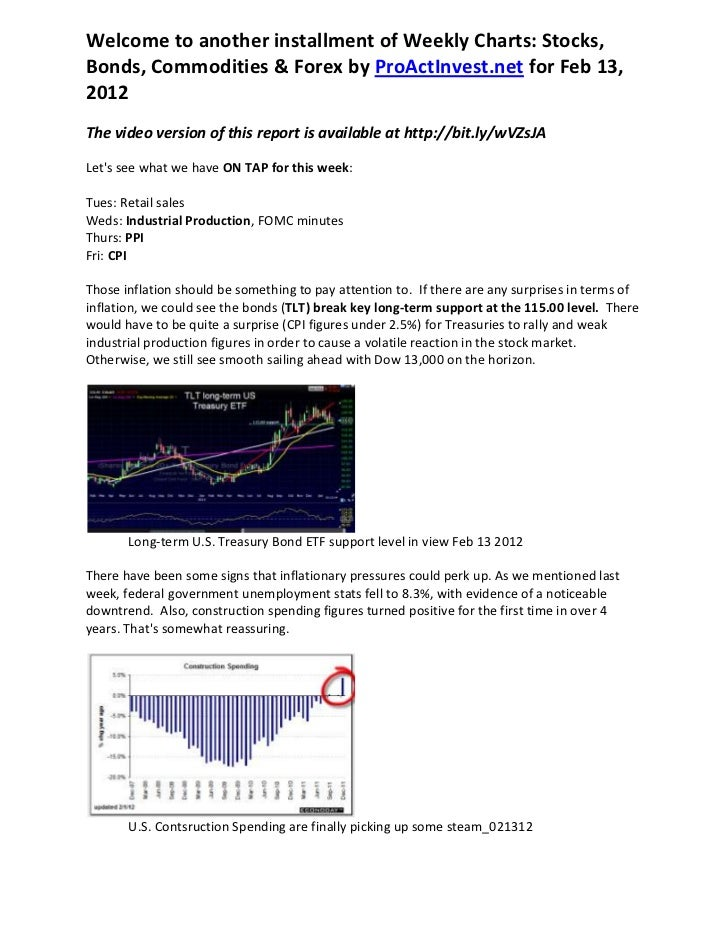 Welcome to another installment of Weekly Charts: Stocks,Bonds, Commodities & Forex by ProActInvest.net for Feb 13,2012The ...