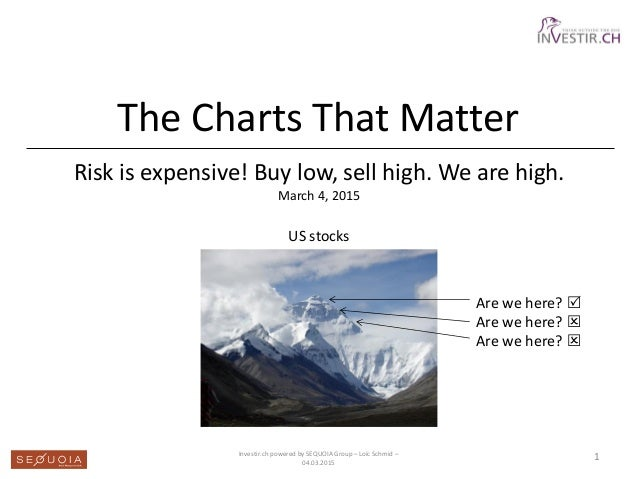 The Charts That Matter Risk is expensive! Buy low, sell high. We are high. March 4, 2015 Investir.ch powered by SEQUOIA Gr...