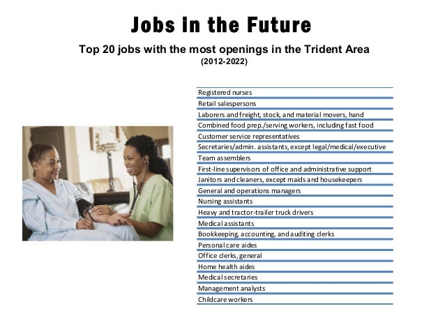 High Quality ... General Home Health Aides Medical Secretaries Management Analysts  Childcare Workers; 20. Top 50 Jobs ...