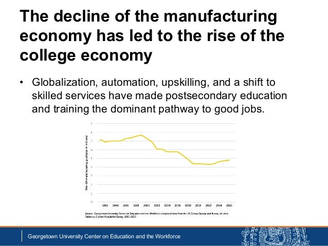 The decline of the manufacturing economy has led to the rise of the college economy • Globalization, automation, upskillin...