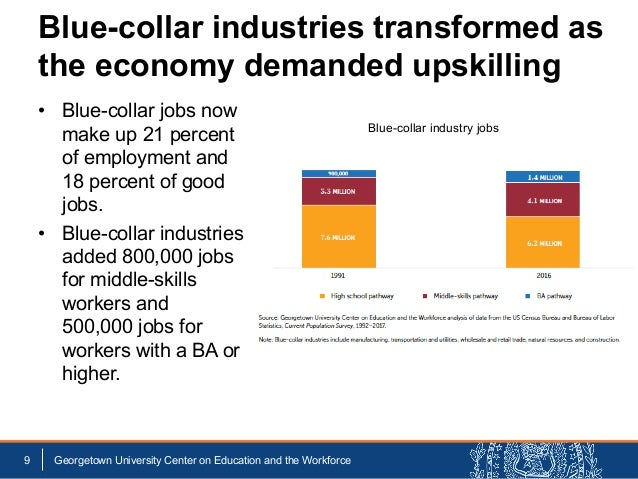 • Blue-collar jobs now make up 21 percent of employment and 18 percent of good jobs. • Blue-collar industries added 800,00...