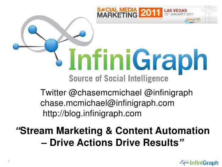 "Twitter @chasemcmichael @infinigraph        chase.mcmichael@infinigraph.com         http://blog.infinigraph.com.    ""Strea..."