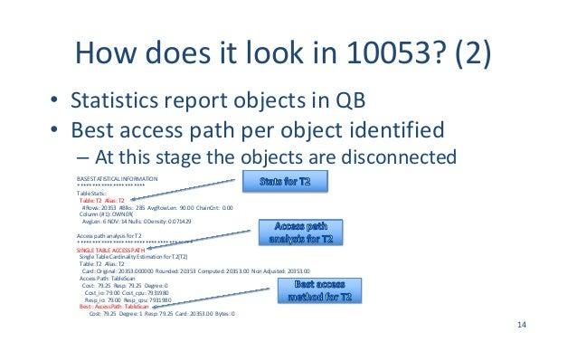 Howdoesitlookin10053?(2) • StatisticsreportobjectsinQB • Bestaccesspathperobjectidentified – Atthisstage...
