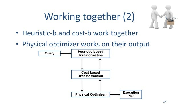 Workingtogether(2) • Heuristic-bandcost-bworktogether • Physicaloptimizerworksontheiroutput 17 Query Heuristic-...