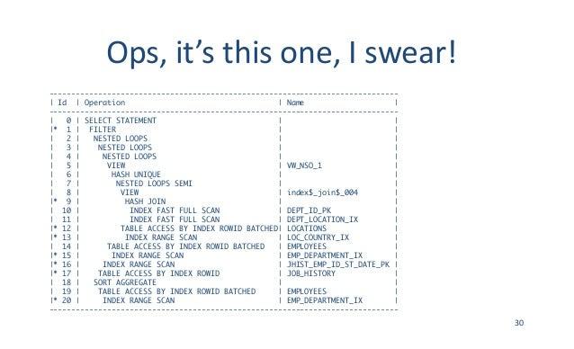 Ops,it'sthisone,Iswear! ------------------------------------------------------------------------------ | Id | Operati...