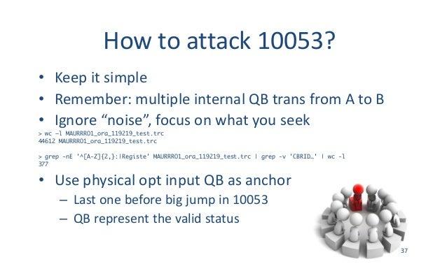 "Howtoattack10053? • Keepitsimple • Remember:multipleinternalQBtransfromAtoB • Ignore""noise"",focusonwhaty..."
