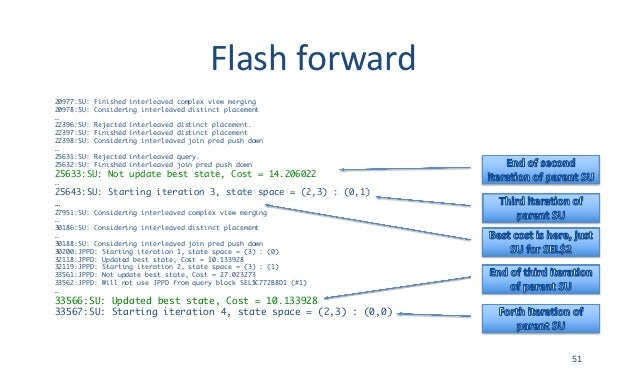 Flashforward 20977:SU: Finished interleaved complex view merging 20978:SU: Considering interleaved distinct placement … 2...