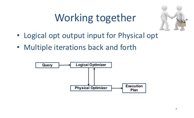 Workingtogether • LogicaloptoutputinputforPhysicalopt • Multipleiterationsbackandforth 7 Query Logical Optimize...