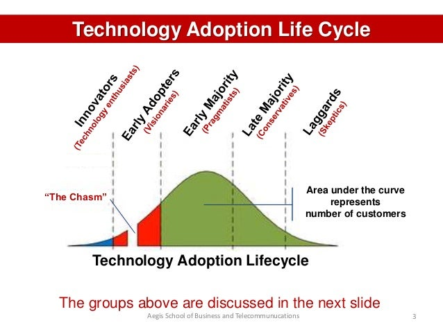 Crossing The Chasm Slide 3