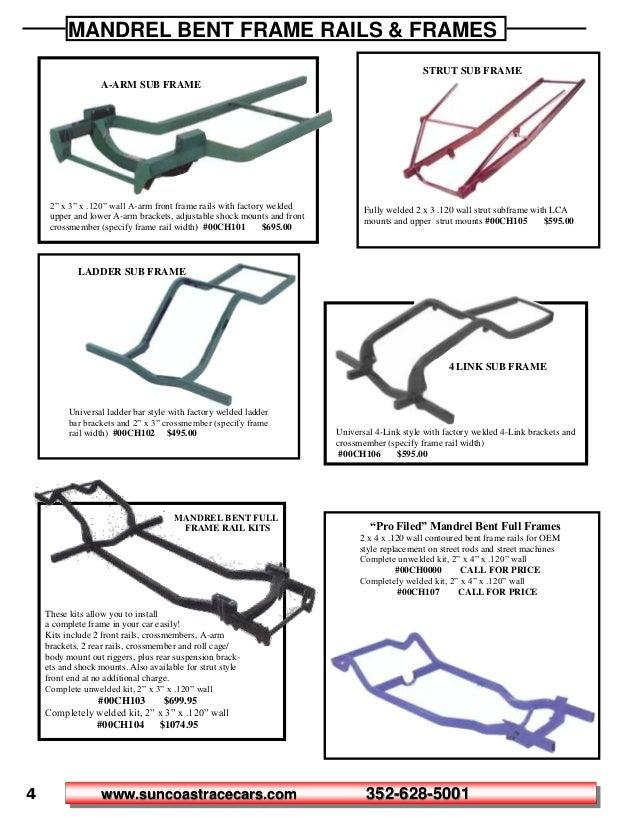 Old Fashioned Mandrel Bent Frame Rails Festooning - Frames Ideas ...