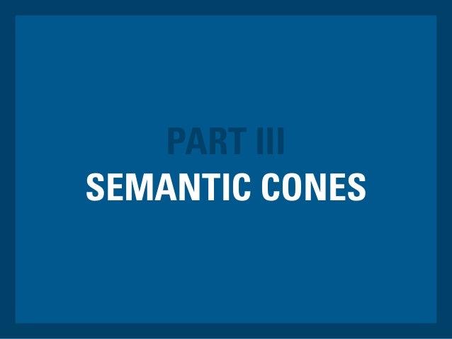 SEMANTIC CONES PART III