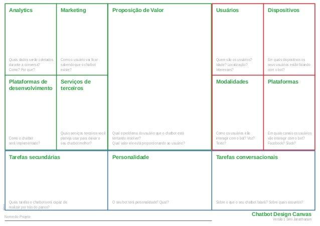 Quais dados serão coletados durante a conversa? Como? Por que? Analytics Marketing Como o usuário vai ficar sabendo que o ...