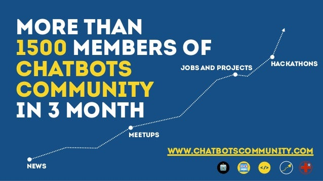 MORE THAN 1500 MEMBERS OF CHATBOTS COMMUNITY IN 3 MONTH www.CHATBOTSCOMMUNITY.com NEWS MEETUPS JOBS AND PROJECTS HACKATHON...