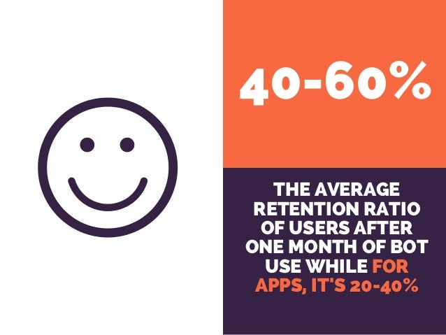 40-60% THE AVERAGE RETENTION RATIO OF USERS AFTER ONE MONTH OF BOT USE WHILE FOR APPS, IT'S 20-40%