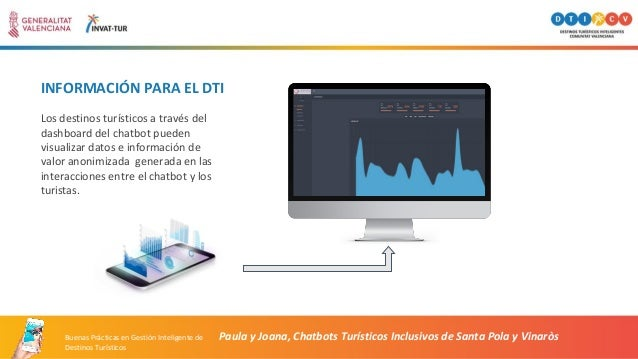 INFORMACIÓN PARA EL DTI Paula y Joana, Chatbots Turísticos Inclusivos de Santa Pola y Vinaròs Los destinos turísticos a tr...