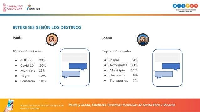 INTERESES SEGÚN LOS DESTINOS Paula y Joana, Chatbots Turísticos Inclusivos de Santa Pola y Vinaròs Paula Joana Tópicos Pri...