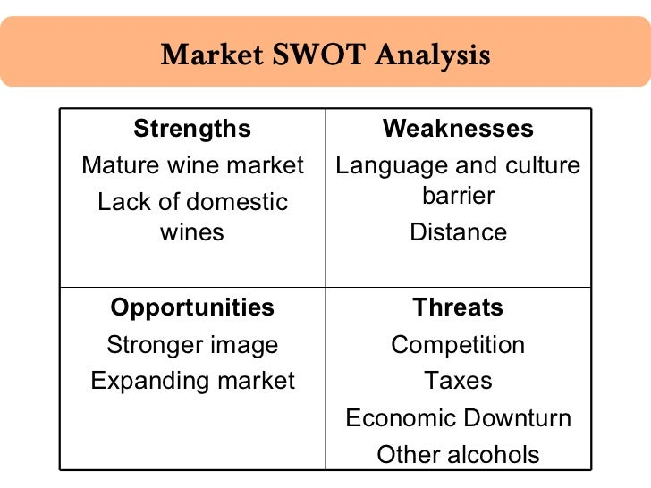 swot analysis on seagram alcohol
