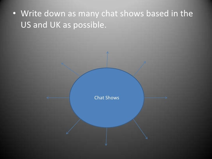 Write down as many chat shows based in the US and UK as possible.<br />Chat Shows <br />
