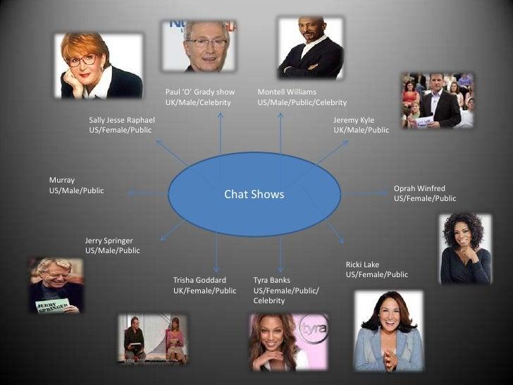 Paul 'O' Grady show<br />UK/Male/Celebrity<br />Montell Williams<br />US/Male/Public/Celebrity<br />Sally Jesse Raphael<br...