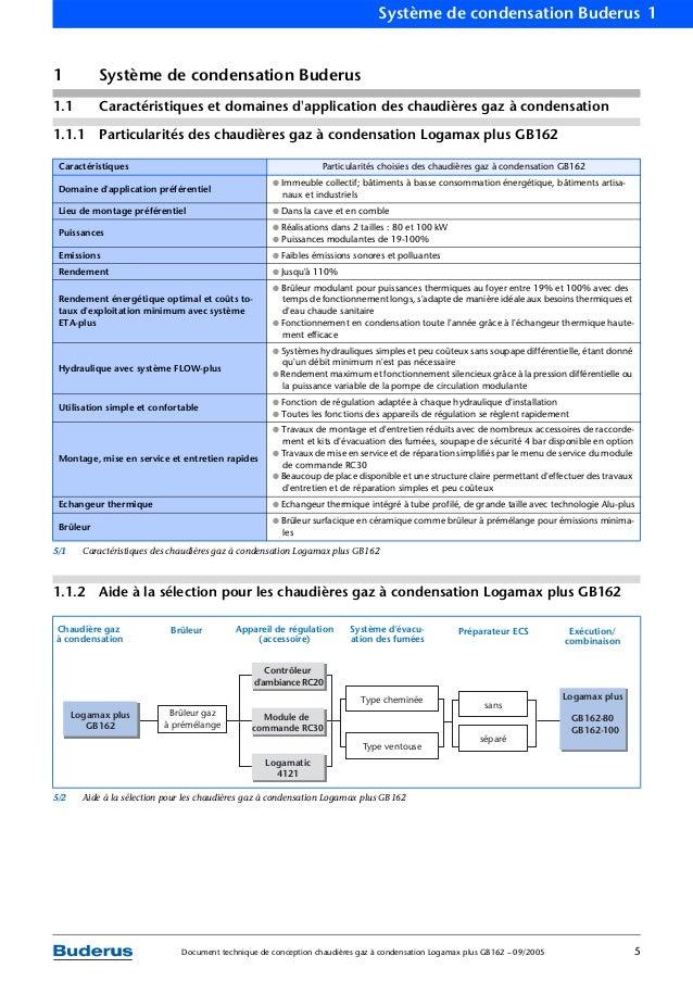 Chaudi res gaz condensation gb162 for Chaudiere buderus a condensation