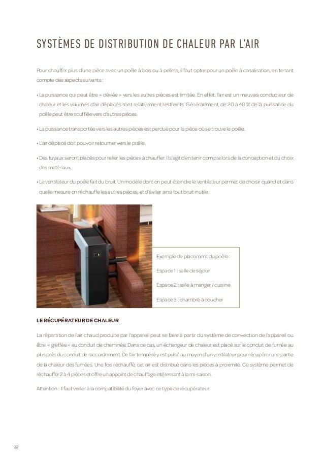 cdffe2d692f1 Chauffage individuel au bois - guide pratique
