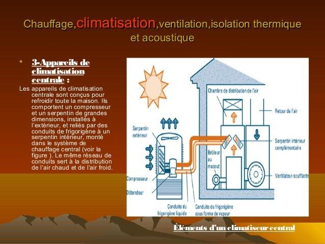 Chauffage climatisation ventilation et isolaion thermique for Climatisation centrale maison
