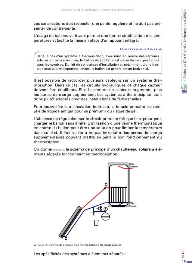 Chauffe eau solaire en habitat individuel conception en for Fonctionnement chauffe eau solaire individuel