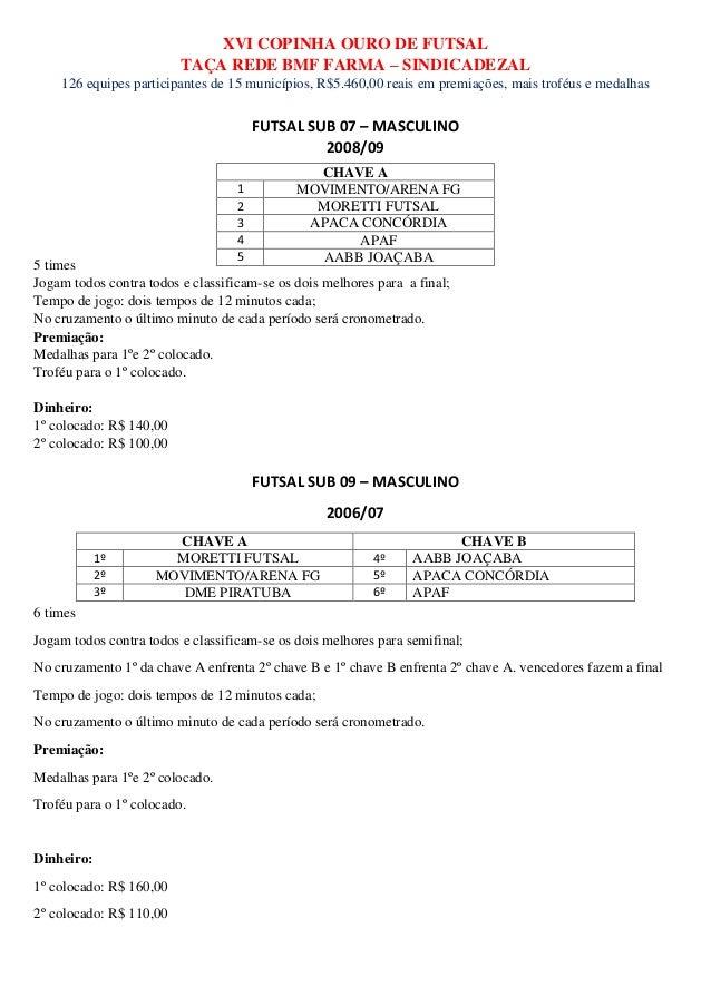 XVI COPINHA OURO DE FUTSAL TAÇA REDE BMF FARMA – SINDICADEZAL 126 equipes participantes de 15 municípios, R$5.460,00 reais...