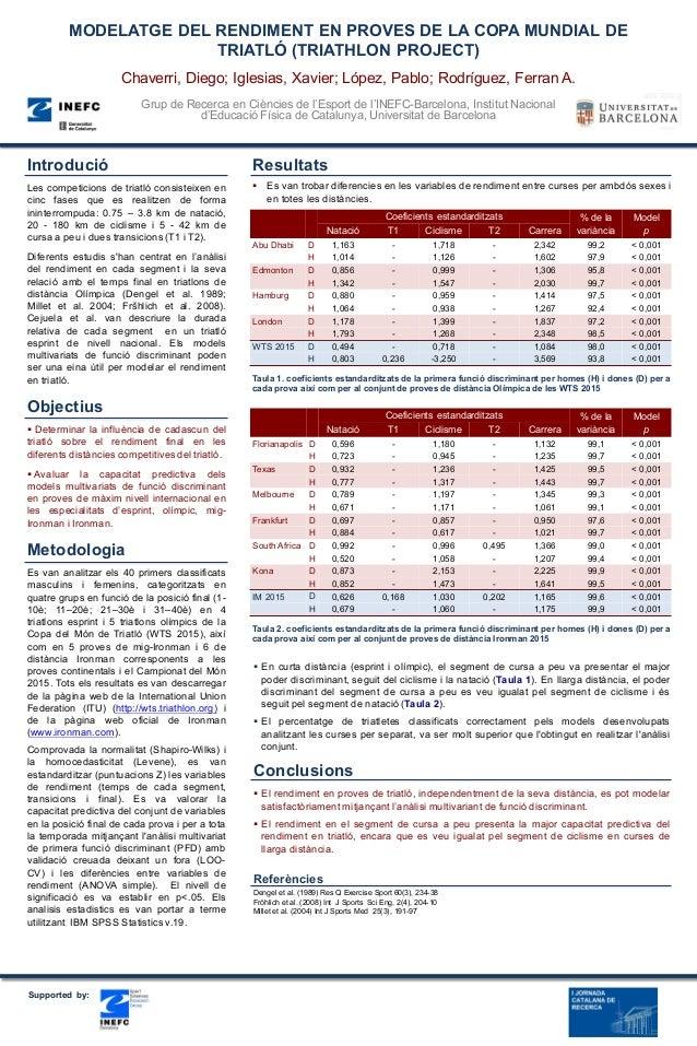 MODELATGE DEL RENDIMENT EN PROVES DE LA COPA MUNDIAL DE TRIATLÓ (TRIATHLON PROJECT) Introdució Les competicions de triatló...