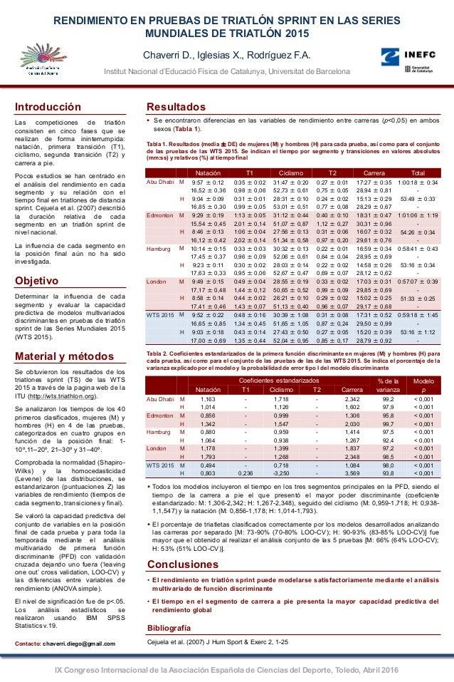 RENDIMIENTO EN PRUEBAS DE TRIATLÓN SPRINT EN LAS SERIES MUNDIALES DE TRIATLÓN 2015 Introducción Las competiciones de triat...