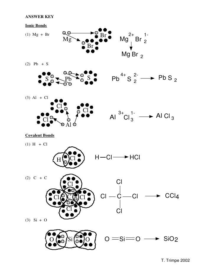 Bonding basics practice page worksheet answers