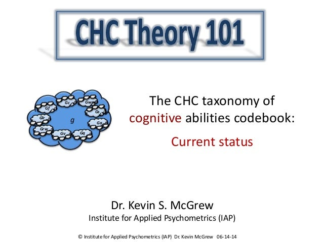 The CHC taxonomy of cognitive abilities codebook: Current status Dr. Kevin S. McGrew Institute for Applied Psychometrics (...