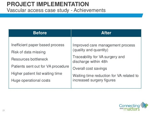 21 PROJECT IMPLEMENTATION Vascular access case study - Achievements Before After Inefficient paper based process Risk of d...