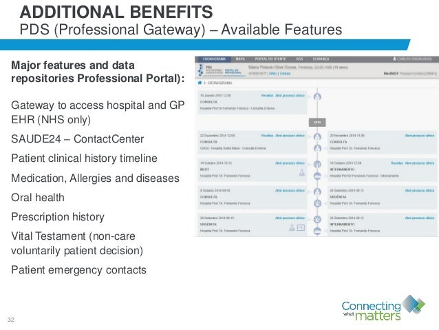 32 ADDITIONAL BENEFITS PDS (Professional Gateway) – Available Features Major features and data repositories Professional P...