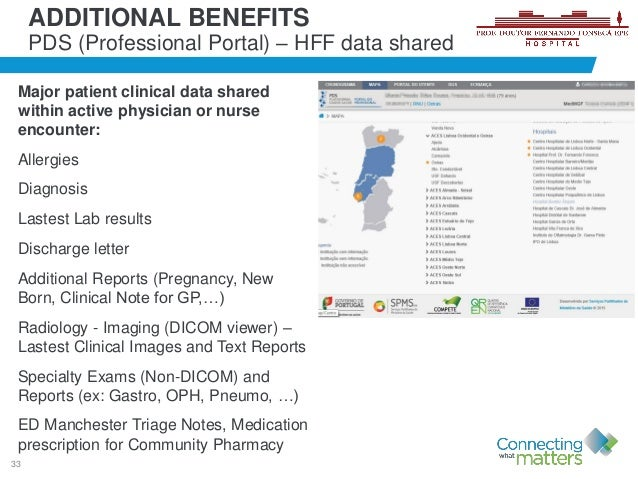 33 Major patient clinical data shared within active physician or nurse encounter: Allergies Diagnosis Lastest Lab results ...