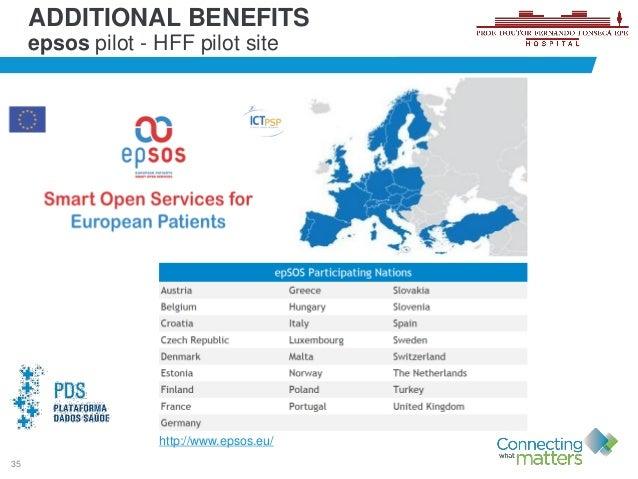 35 ADDITIONAL BENEFITS epsos pilot - HFF pilot site http://www.epsos.eu/