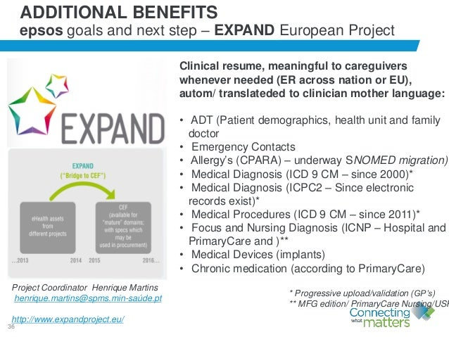 36 Clinical resume, meaningful to careguivers whenever needed (ER across nation or EU), autom/ translateded to clinician m...