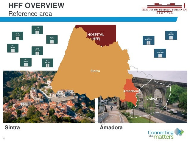 4 HFF OVERVIEW Reference area Sintra Amadora