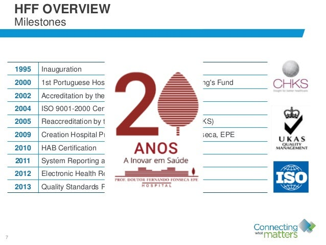 7 1995 Inauguration 2000 1st Portuguese Hospital to be accredited by the King's Fund 2002 Accreditation by the Health Qual...