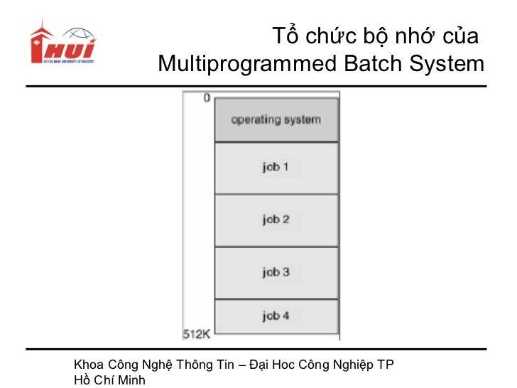 Tổ chức bộ nhớ của            Multiprogrammed Batch SystemKhoa Công Nghệ Thông Tin – Đại Hoc Công Nghiệp TPHồ Chí Minh