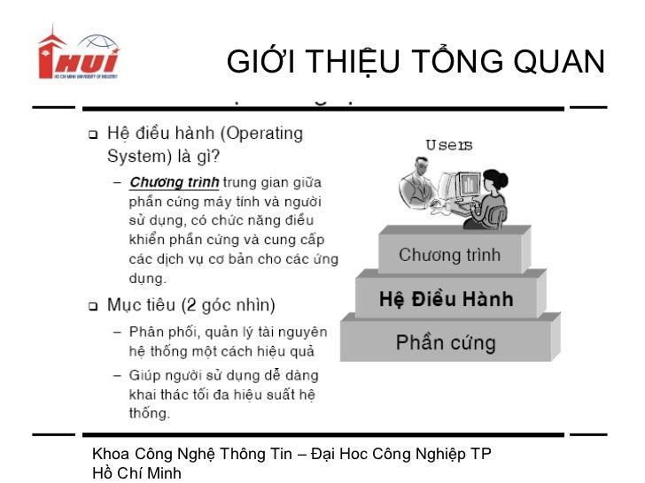 GIỚI THIỆU TỔNG QUANKhoa Công Nghệ Thông Tin – Đại Hoc Công Nghiệp TPHồ Chí Minh