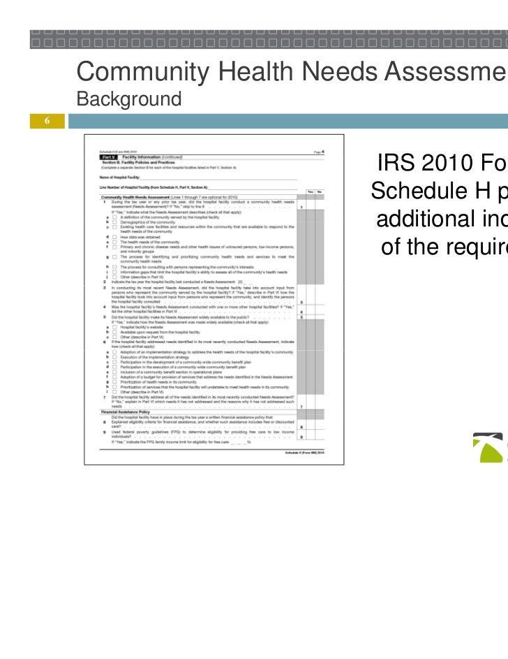 Community Health Needs Assessment ...