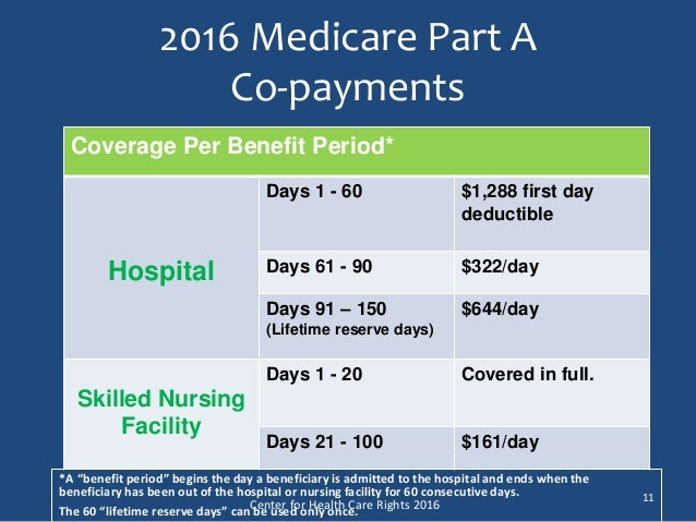 Medicare and Medi-Cal Eligibility and Benefits