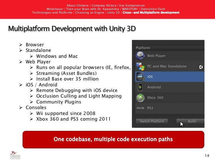 Cross platform development with Unity 3D