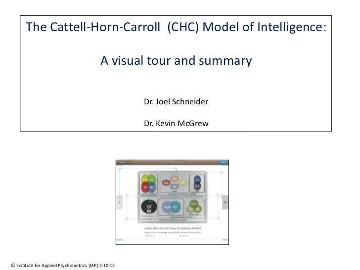 The Cattell-Horn-Carroll (CHC) Model of Intelligence:                                           A visual tour and summary ...